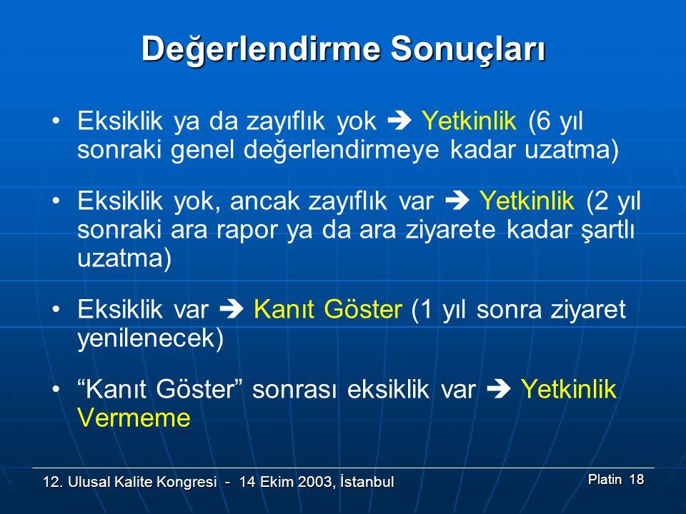 12. Ulusal Kalite Kongresi - 14 Ekim 2003, İstanbul Platin 18 Değerlendirme Sonuçları •Eksiklik ya da zayıflık yok  Yetkinlik (6 yıl sonraki genel de