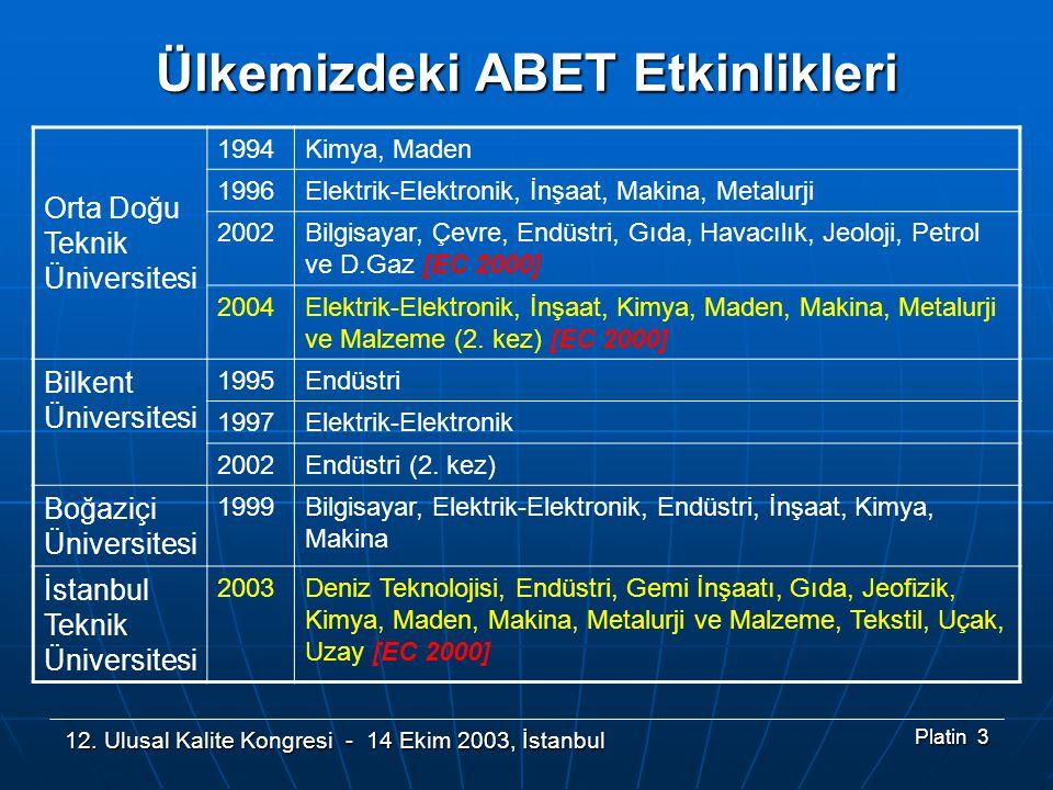 12. Ulusal Kalite Kongresi - 14 Ekim 2003, İstanbul Platin 3 Orta Doğu Teknik Üniversitesi 1994Kimya, Maden 1996Elektrik-Elektronik, İnşaat, Makina, M