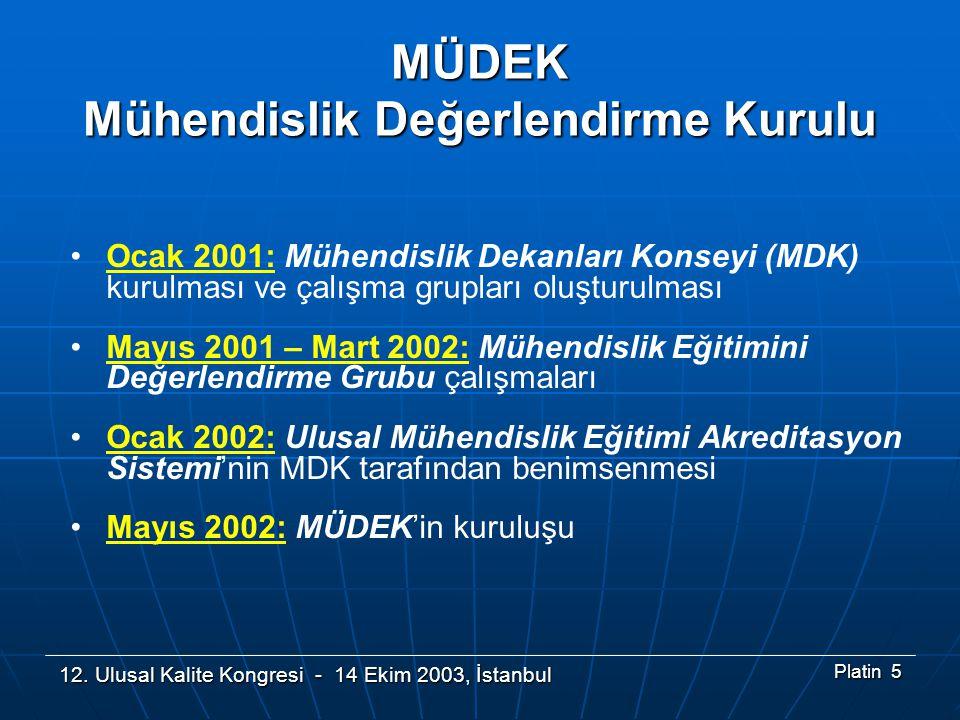 12. Ulusal Kalite Kongresi - 14 Ekim 2003, İstanbul Platin 5 •Ocak 2001: Mühendislik Dekanları Konseyi (MDK) kurulması ve çalışma grupları oluşturulma