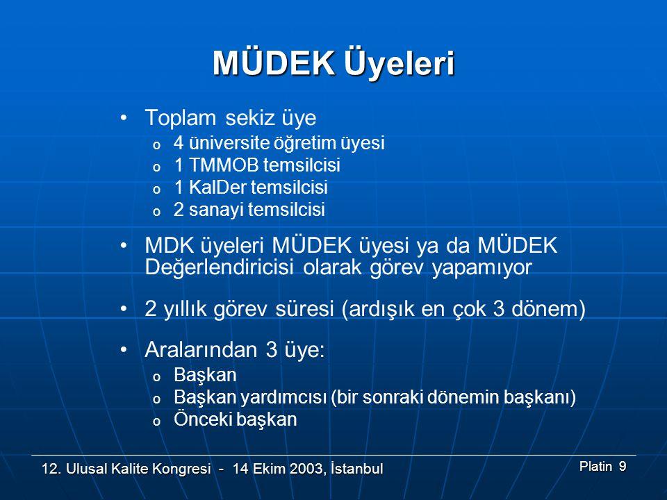 12. Ulusal Kalite Kongresi - 14 Ekim 2003, İstanbul Platin 9 MÜDEK Üyeleri •Toplam sekiz üye o 4 üniversite öğretim üyesi o 1 TMMOB temsilcisi o 1 Kal