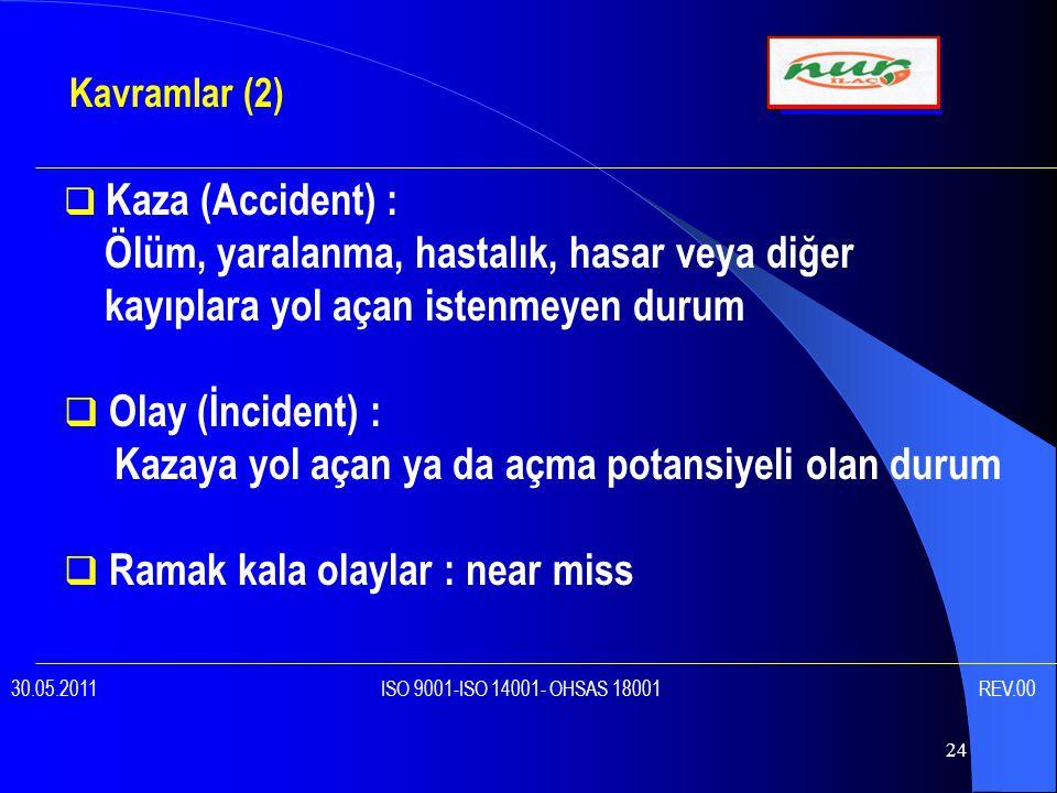 24  Kaza (Accident) : Ölüm, yaralanma, hastalık, hasar veya diğer kayıplara yol açan istenmeyen durum  Olay (İncident) : Kazaya yol açan ya da açma potansiyeli olan durum  Ramak kala olaylar : near miss Kavramlar (2) 30.05.2011 ISO 9001-ISO 14001- OHSAS 18001 REV.00