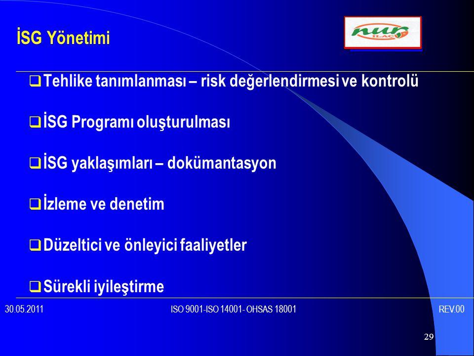 29  Tehlike tanımlanması – risk değerlendirmesi ve kontrolü  İSG Programı oluşturulması  İSG yaklaşımları – dokümantasyon  İzleme ve denetim  Düzeltici ve önleyici faaliyetler  Sürekli iyileştirme İSG Yönetimi 30.05.2011 ISO 9001-ISO 14001- OHSAS 18001 REV.00