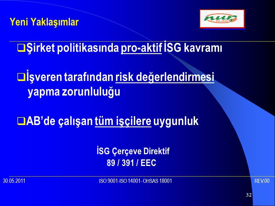 32  Şirket politikasında pro-aktif İSG kavramı  İşveren tarafından risk değerlendirmesi yapma zorunluluğu  AB'de çalışan tüm işçilere uygunluk İSG Çerçeve Direktif 89 / 391 / EEC Yeni Yaklaşımlar 30.05.2011 ISO 9001-ISO 14001- OHSAS 18001 REV.00
