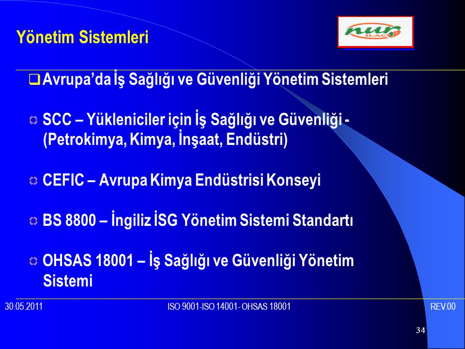 34  Avrupa'da İş Sağlığı ve Güvenliği Yönetim Sistemleri SCC – Yükleniciler için İş Sağlığı ve Güvenliği - (Petrokimya, Kimya, İnşaat, Endüstri) CEFIC – Avrupa Kimya Endüstrisi Konseyi BS 8800 – İngiliz İSG Yönetim Sistemi Standartı OHSAS 18001 – İş Sağlığı ve Güvenliği Yönetim Sistemi Yönetim Sistemleri 30.05.2011 ISO 9001-ISO 14001- OHSAS 18001 REV.00