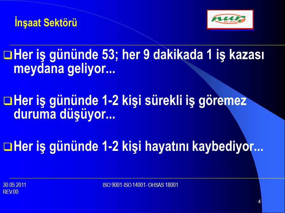 5  Türkiye'de ölümlü her 5 iş kazasından 2'si inşaat sektöründe  Türkiye'de her 6 iş kazasından birisi inşaat sektöründe İnşaat Sektörü 30.05.2011 ISO 9001-ISO 14001- OHSAS 18001 REV.00
