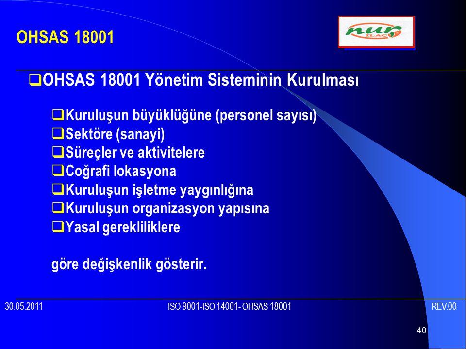 40  OHSAS 18001 Yönetim Sisteminin Kurulması  Kuruluşun büyüklüğüne (personel sayısı)  Sektöre (sanayi)  Süreçler ve aktivitelere  Coğrafi lokasyona  Kuruluşun işletme yaygınlığına  Kuruluşun organizasyon yapısına  Yasal gerekliliklere göre değişkenlik gösterir.