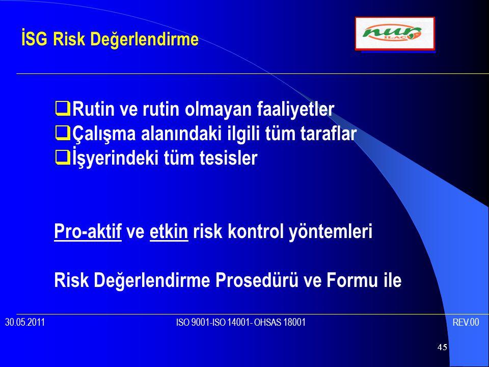 45  Rutin ve rutin olmayan faaliyetler  Çalışma alanındaki ilgili tüm taraflar  İşyerindeki tüm tesisler Pro-aktif ve etkin risk kontrol yöntemleri Risk Değerlendirme Prosedürü ve Formu ile İSG Risk Değerlendirme 30.05.2011 ISO 9001-ISO 14001- OHSAS 18001 REV.00