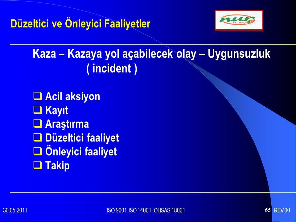 65 Kaza – Kazaya yol açabilecek olay – Uygunsuzluk ( incident )  Acil aksiyon  Kayıt  Araştırma  Düzeltici faaliyet  Önleyici faaliyet  Takip Düzeltici ve Önleyici Faaliyetler 30.05.2011 ISO 9001-ISO 14001- OHSAS 18001 REV.00