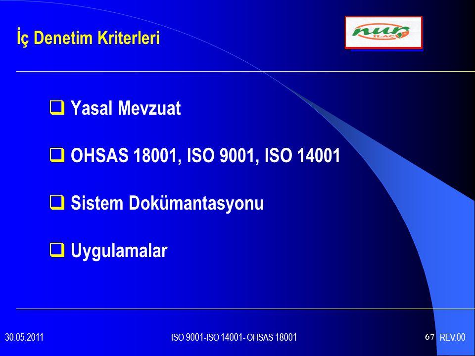 67  Yasal Mevzuat  OHSAS 18001, ISO 9001, ISO 14001  Sistem Dokümantasyonu  Uygulamalar İç Denetim Kriterleri 30.05.2011 ISO 9001-ISO 14001- OHSAS 18001 REV.00