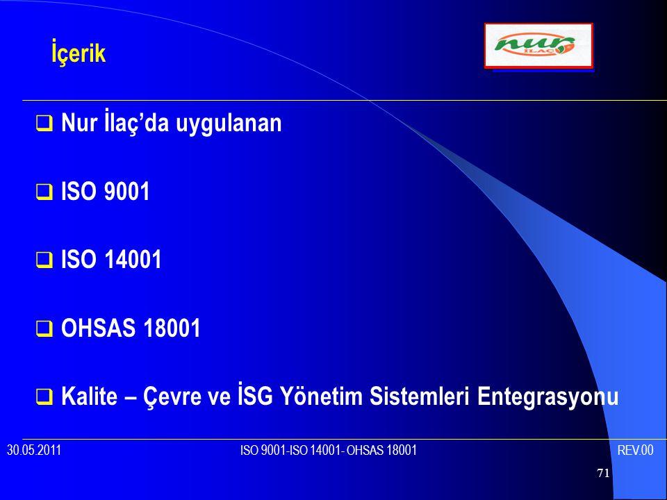 71  Nur İlaç'da uygulanan  ISO 9001  ISO 14001  OHSAS 18001  Kalite – Çevre ve İSG Yönetim Sistemleri Entegrasyonu İçerik 30.05.2011 ISO 9001-ISO 14001- OHSAS 18001 REV.00