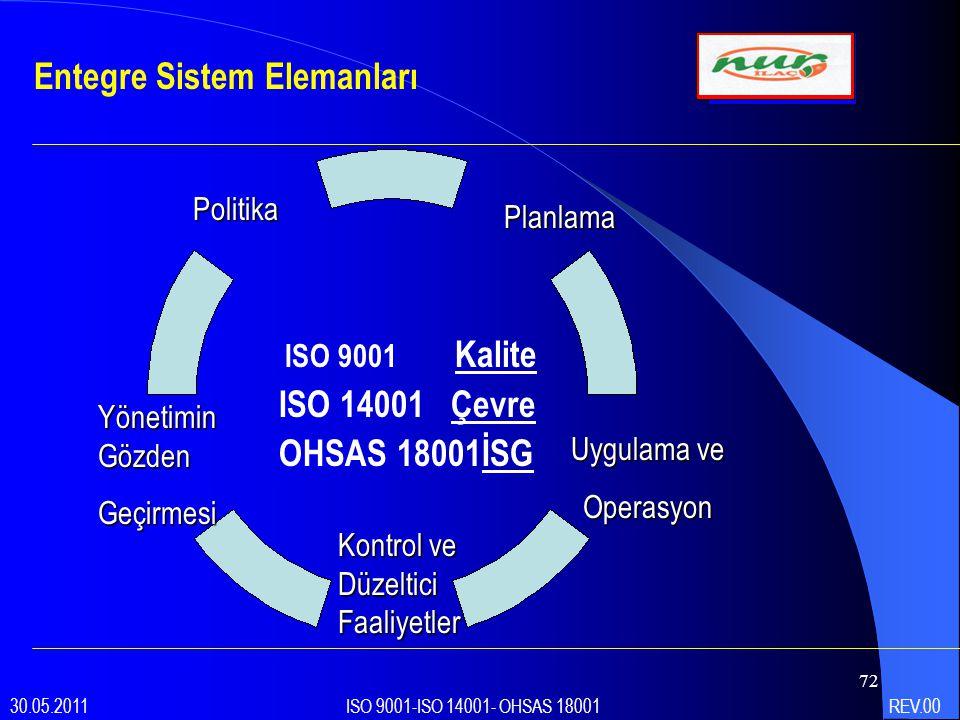 72 ISO 9001 Kalite ISO 14001 Çevre OHSAS 18001İSG Entegre Sistem Elemanları 30.05.2011 ISO 9001-ISO 14001- OHSAS 18001 REV.00 Politika Planlama Uygulama ve Operasyon Kontrol ve Düzeltici Faaliyetler Yönetimin Gözden Geçirmesi