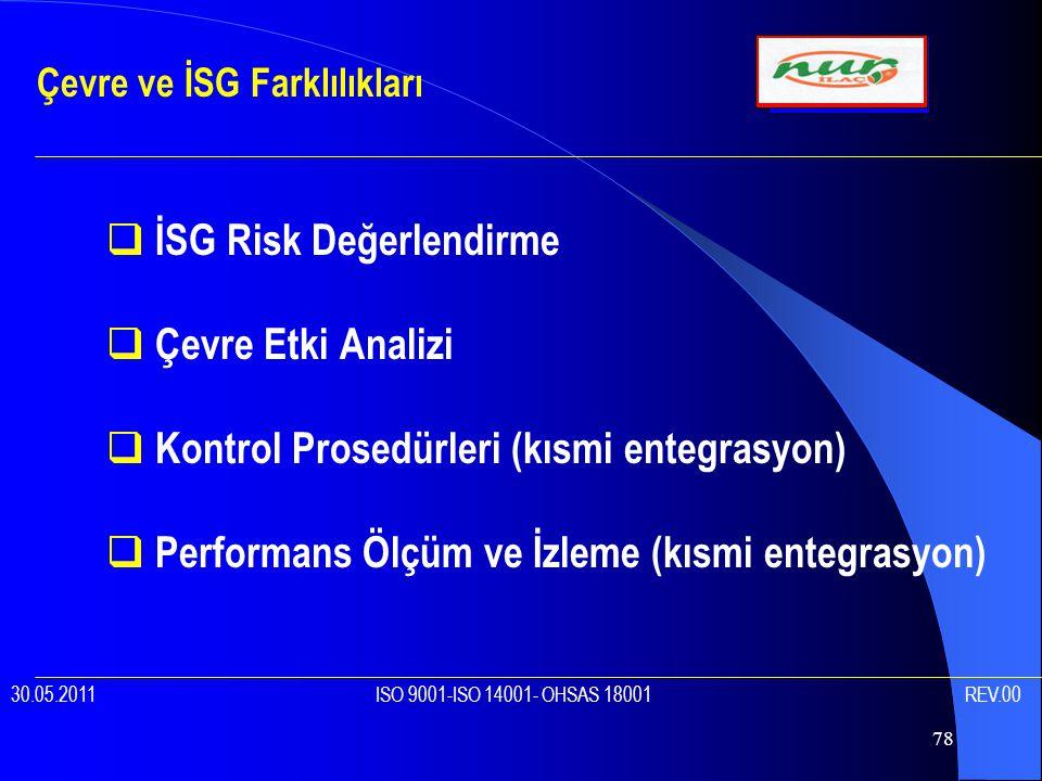 78  İSG Risk Değerlendirme  Çevre Etki Analizi  Kontrol Prosedürleri (kısmi entegrasyon)  Performans Ölçüm ve İzleme (kısmi entegrasyon) Çevre ve İSG Farklılıkları 30.05.2011 ISO 9001-ISO 14001- OHSAS 18001 REV.00