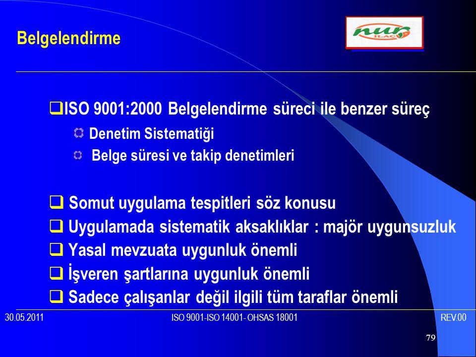 79  ISO 9001:2000 Belgelendirme süreci ile benzer süreç Denetim Sistematiği Belge süresi ve takip denetimleri  Somut uygulama tespitleri söz konusu  Uygulamada sistematik aksaklıklar : majör uygunsuzluk  Yasal mevzuata uygunluk önemli  İşveren şartlarına uygunluk önemli  Sadece çalışanlar değil ilgili tüm taraflar önemli Belgelendirme 30.05.2011 ISO 9001-ISO 14001- OHSAS 18001 REV.00