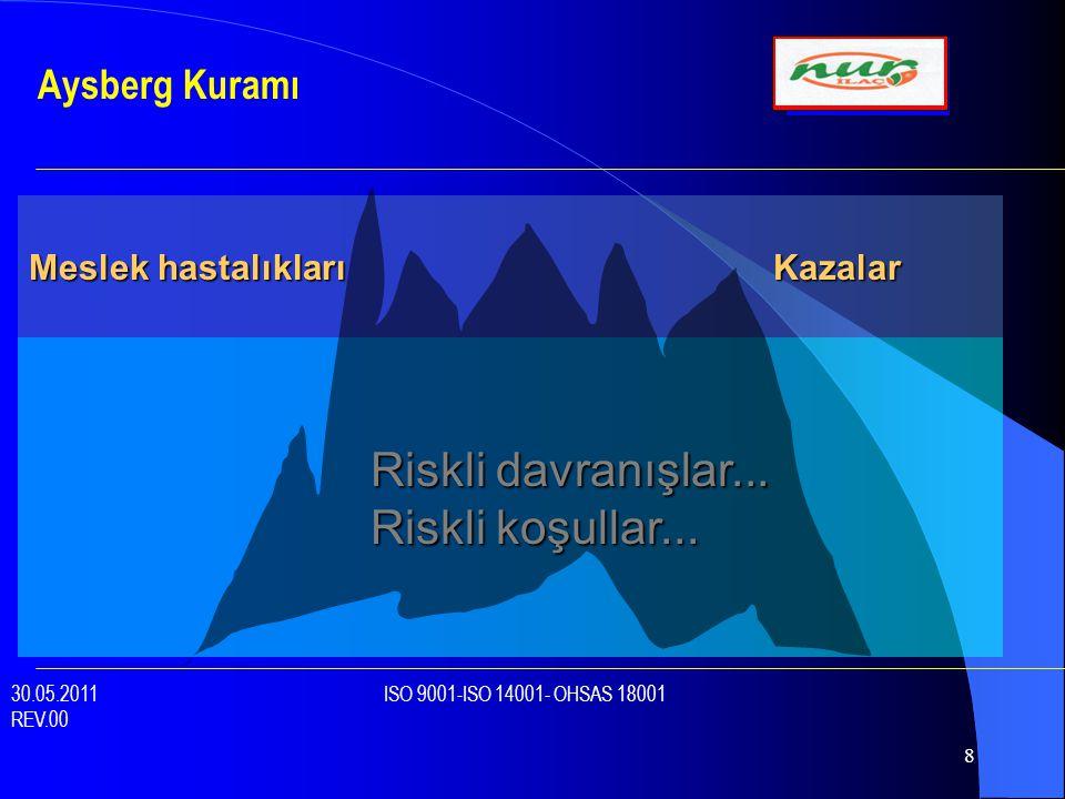 8 Aysberg Kuramı 30.05.2011 ISO 9001-ISO 14001- OHSAS 18001 REV.00 Meslek hastalıkları Kazalar Riskli davranışlar...