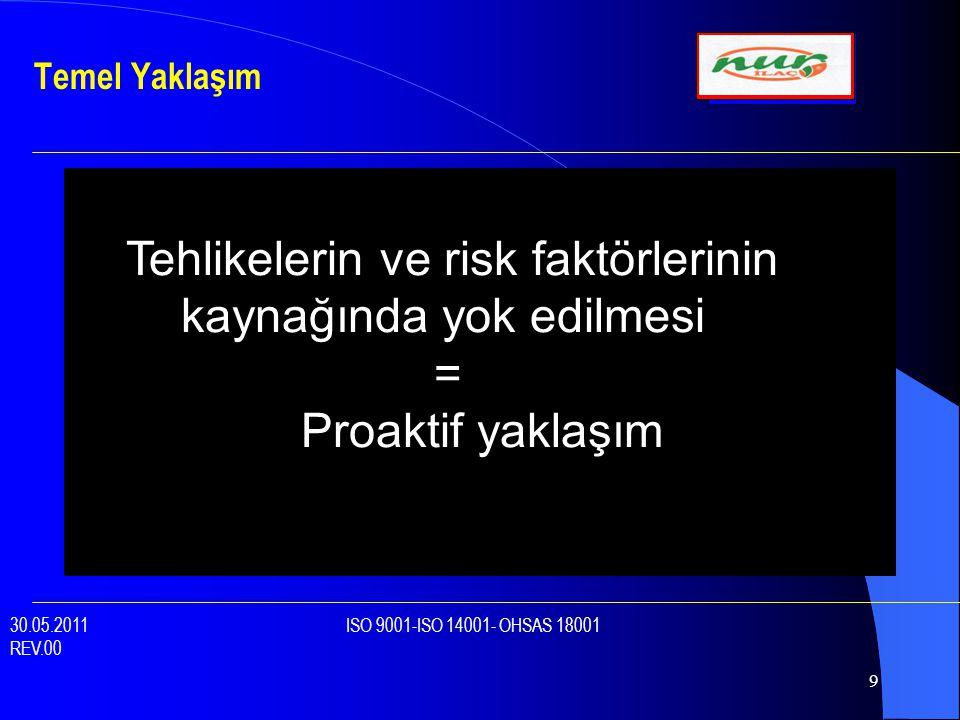 9 Temel Yaklaşım 30.05.2011 ISO 9001-ISO 14001- OHSAS 18001 REV.00 Tehlikelerin ve risk faktörlerinin Tehlikelerin ve risk faktörlerinin kaynağında yok edilmesi kaynağında yok edilmesi = Proaktif yaklaşım Proaktif yaklaşım