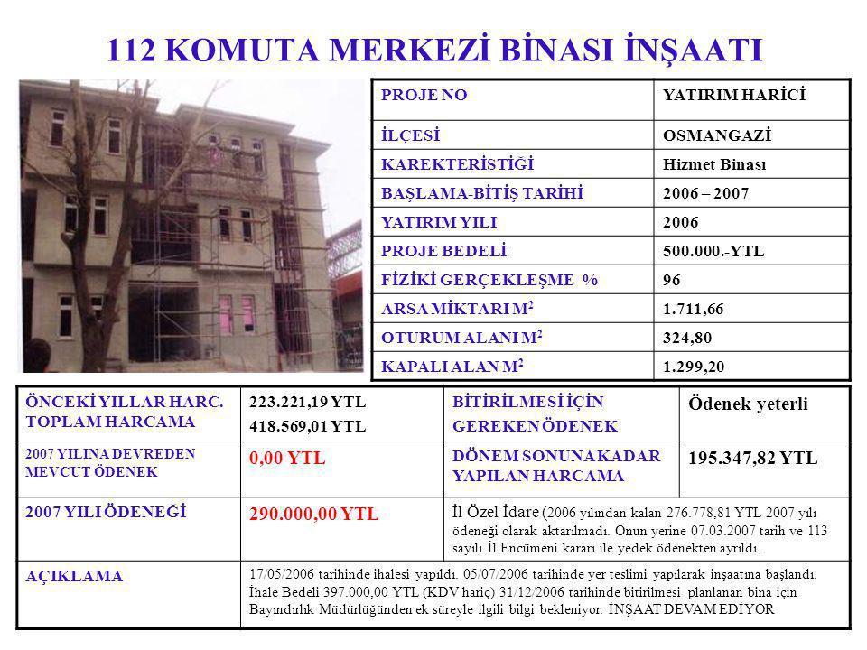 112 KOMUTA MERKEZİ BİNASI İNŞAATI PROJE NOYATIRIM HARİCİ İLÇESİOSMANGAZİ KAREKTERİSTİĞİHizmet Binası BAŞLAMA-BİTİŞ TARİHİ2006 – 2007 YATIRIM YILI2006