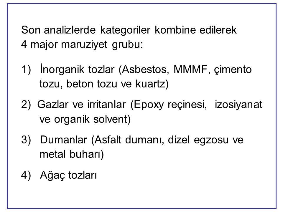 Son analizlerde kategoriler kombine edilerek 4 major maruziyet grubu: 1)İnorganik tozlar (Asbestos, MMMF, çimento tozu, beton tozu ve kuartz) 2) Gazlar ve irritanlar (Epoxy reçinesi, izosiyanat ve organik solvent) 3)Dumanlar (Asfalt dumanı, dizel egzosu ve metal buharı) 4) Ağaç tozları