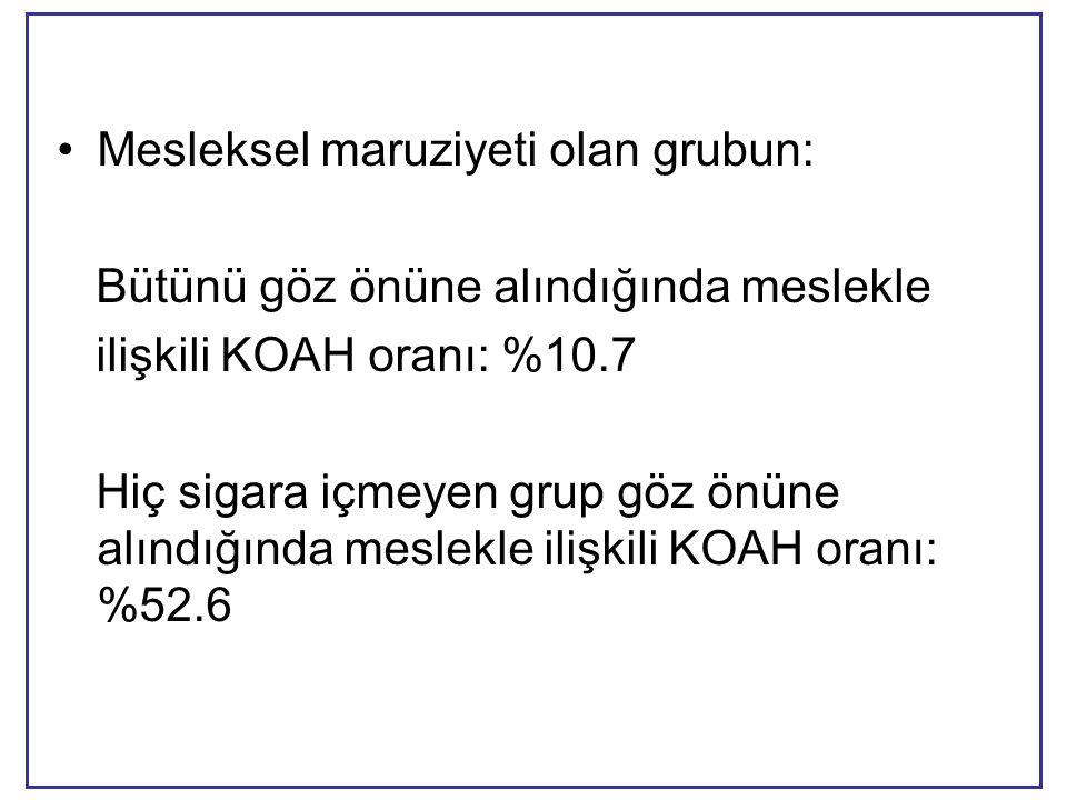 •Mesleksel maruziyeti olan grubun: Bütünü göz önüne alındığında meslekle ilişkili KOAH oranı: %10.7 Hiç sigara içmeyen grup göz önüne alındığında meslekle ilişkili KOAH oranı: %52.6