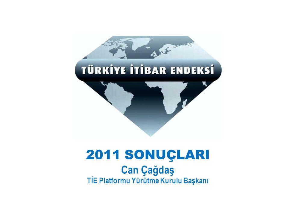 Türkiye İtibar Endeksi, Baz 650, 2011 Araştırma kapsamında söylenen tüm şirketler Elektronik Sektörü – İtibar Radarındaki 27 Şirket