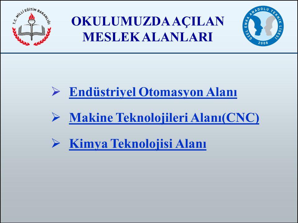 OKULUMUZDA AÇILAN MESLEK ALANLARI  Endüstriyel Otomasyon Alanı  Makine Teknolojileri Alanı(CNC)  Kimya Teknolojisi Alanı