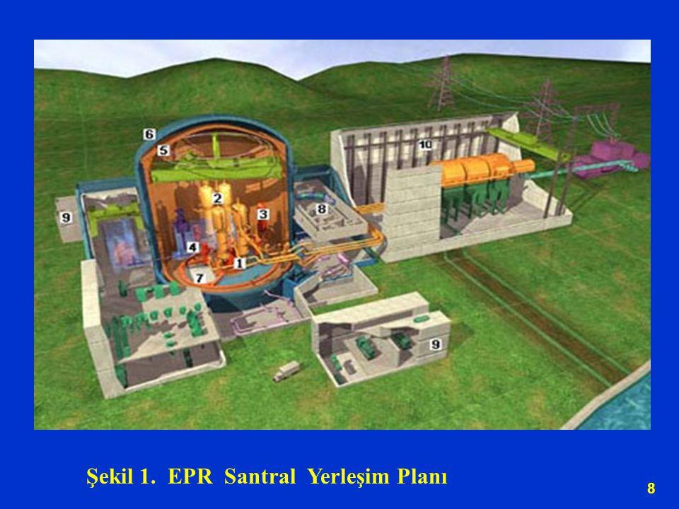 8 Şekil 1. EPR Santral Yerleşim Planı