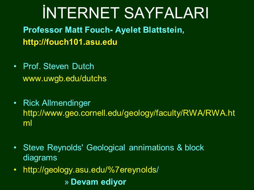 İNTERNET SAYFALARI, Professor Matt Fouch- Ayelet Blattstein, http://fouch101.asu.edu http://fouch101.asu.edu •Prof. Steven Dutch www.uwgb.edu/dutchs •