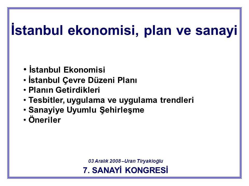 7. SANAYİ KONGRESİ 03 Aralık 2008 –Uran Tiryakioğlu • İstanbul Ekonomisi • İstanbul Çevre Düzeni Planı • Planın Getirdikleri • Tesbitler, uygulama ve