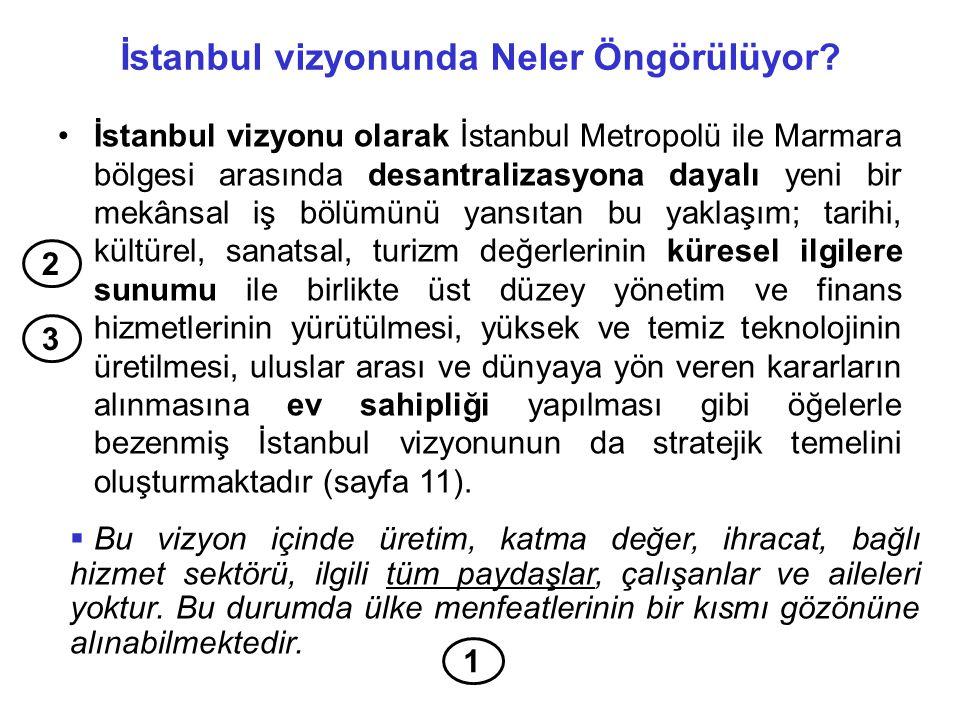 İstanbul vizyonunda Neler Öngörülüyor.