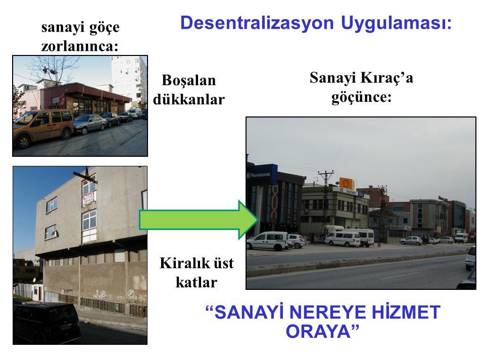 Desentralizasyon Uygulaması: sanayi göçe zorlanınca: Sanayi Kıraç'a göçünce: SANAYİ NEREYE HİZMET ORAYA Boşalan dükkanlar Kiralık üst katlar