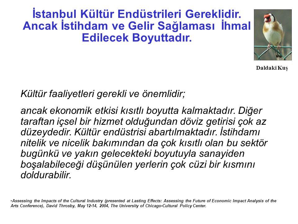 İstanbul Kültür Endüstrileri Gereklidir.