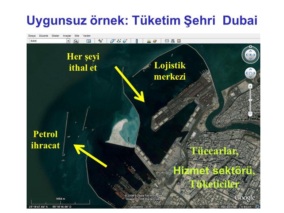 Uygunsuz örnek: Tüketim Şehri Dubai Petrol ihracat Her şeyi ithal et Lojistik merkezi Tüccarlar, Hizmet sektörü, Tüketiciler