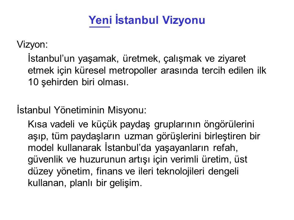 Vizyon: İstanbul'un yaşamak, üretmek, çalışmak ve ziyaret etmek için küresel metropoller arasında tercih edilen ilk 10 şehirden biri olması.