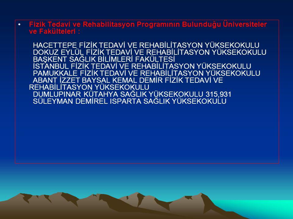 •Fizik Tedavi ve Rehabilitasyon Programının Bulunduğu Üniversiteler ve Fakülteleri : HACETTEPE FİZİK TEDAVİ VE REHABİLİTASYON YÜKSEKOKULU DOKUZ EYLÜL FİZİK TEDAVİ VE REHABİLİTASYON YÜKSEKOKULU BAŞKENT SAĞLIK BİLİMLERİ FAKÜLTESİ İSTANBUL FİZİK TEDAVİ VE REHABİLİTASYON YÜKSEKOKULU PAMUKKALE FİZİK TEDAVİ VE REHABİLİTASYON YÜKSEKOKULU ABANT İZZET BAYSAL KEMAL DEMİR FİZİK TEDAVİ VE REHABİLİTASYON YÜKSEKOKULU DUMLUPINAR KÜTAHYA SAĞLIK YÜKSEKOKULU 315,931 SÜLEYMAN DEMİREL ISPARTA SAĞLIK YÜKSEKOKULU