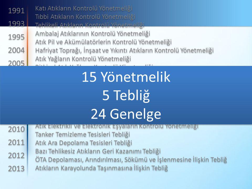1991 1993 1995 2004 2005 2006 2007 2008 2009 2010 2011 2012 2013 Katı Atıkların Kontrolü Yönetmeliği Tıbbi Atıkların Kontrolü Yönetmeliği Tehlikeli Atıkların Kontrolü Yönetmeliği Ambalaj Atıklarının Kontrolü Yönetmeliği Atık Pil ve Akümülatörlerin Kontrolü Yönetmeliği Hafriyat Toprağı, İnşaat ve Yıkıntı Atıkların Kontrolü Yönetmeliği Atık Yağların Kontrolü Yönetmeliği Bitkisel Atık Yağların Kontrolü Yönetmeliği Ömrünü Tamamlamış Lastiklerin Kontrolü Yönetmeliği PCB ve PCT'lerin Kontrolü Hakkındaki Yönetmelik Atık Yönetimi Genel Esaslarına İlişkin Yönetmelik Ömrünü Tamamlamış Araçların Kontrolü Hakkında Yönetmelik Atıkların Yakılmasına İlişkin Yönetmelik Atıkların Düzenli Depolanmasına Dair Yönetmelik Atık Elektrikli ve Elektronik Eşyaların Kontrolü Yönetmeliği Tanker Temizleme Tesisleri Tebliği Atık Ara Depolama Tesisleri Tebliği Bazı Tehlikesiz Atıkların Geri Kazanımı Tebliği ÖTA Depolaması, Arındırılması, Sökümü ve İşlenmesine İlişkin Tebliğ Atıkların Karayolunda Taşınmasına İlişkin Tebliğ Katı Atıkların Kontrolü Yönetmeliği Tıbbi Atıkların Kontrolü Yönetmeliği Tehlikeli Atıkların Kontrolü Yönetmeliği Ambalaj Atıklarının Kontrolü Yönetmeliği Atık Pil ve Akümülatörlerin Kontrolü Yönetmeliği Hafriyat Toprağı, İnşaat ve Yıkıntı Atıkların Kontrolü Yönetmeliği Atık Yağların Kontrolü Yönetmeliği Bitkisel Atık Yağların Kontrolü Yönetmeliği Ömrünü Tamamlamış Lastiklerin Kontrolü Yönetmeliği PCB ve PCT'lerin Kontrolü Hakkındaki Yönetmelik Atık Yönetimi Genel Esaslarına İlişkin Yönetmelik Ömrünü Tamamlamış Araçların Kontrolü Hakkında Yönetmelik Atıkların Yakılmasına İlişkin Yönetmelik Atıkların Düzenli Depolanmasına Dair Yönetmelik Atık Elektrikli ve Elektronik Eşyaların Kontrolü Yönetmeliği Tanker Temizleme Tesisleri Tebliği Atık Ara Depolama Tesisleri Tebliği Bazı Tehlikesiz Atıkların Geri Kazanımı Tebliği ÖTA Depolaması, Arındırılması, Sökümü ve İşlenmesine İlişkin Tebliğ Atıkların Karayolunda Taşınmasına İlişkin Tebliğ 15 Yönetmelik 5 Tebliğ 24 Genelge 15 Yönetmelik 5 T