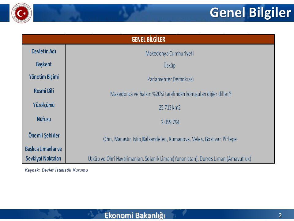 Genel Bilgiler Ekonomi Bakanlığı 2 Kaynak: Devlet İstatistik Kurumu