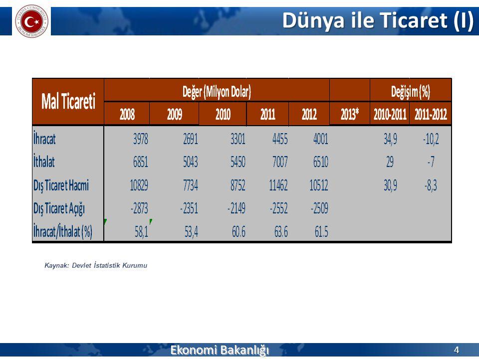 Dünya ile Ticaret (I) Ekonomi Bakanlığı 4 Kaynak: Devlet İstatistik Kurumu