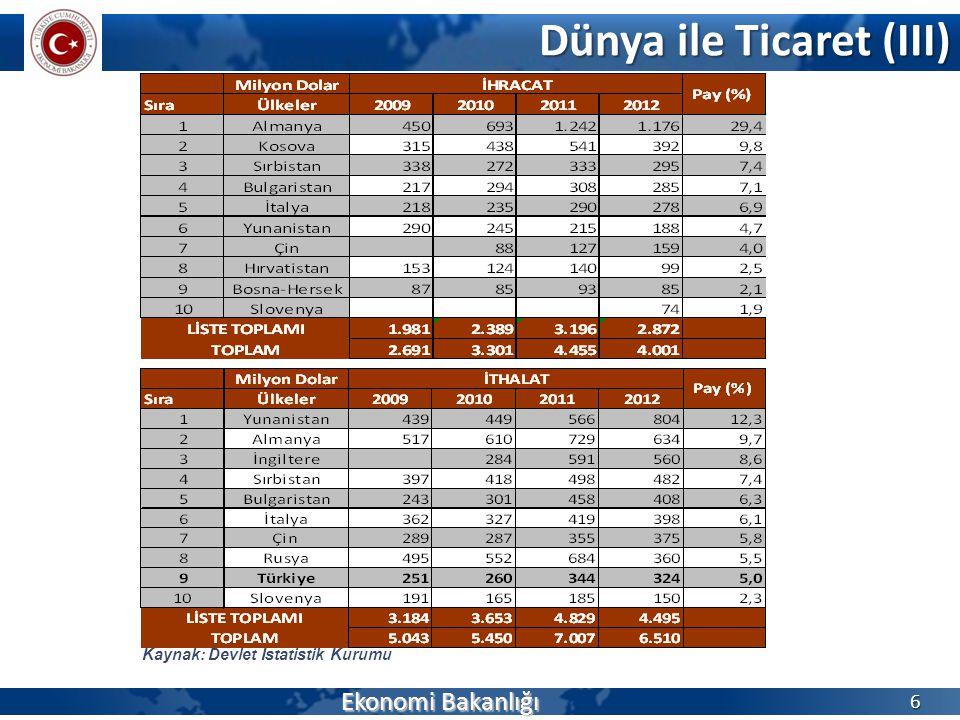 Dünya ile Ticaret (III) Ekonomi Bakanlığı 6 Kaynak: Devlet İstatistik Kurumu