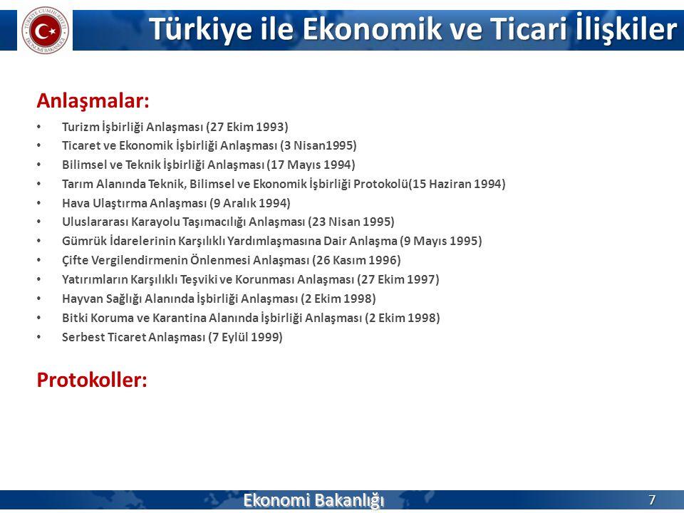 Türkiye ile Ekonomik ve Ticari İlişkiler Anlaşmalar: • Turizm İşbirliği Anlaşması (27 Ekim 1993) • Ticaret ve Ekonomik İşbirliği Anlaşması (3 Nisan1995) • Bilimsel ve Teknik İşbirliği Anlaşması (17 Mayıs 1994) • Tarım Alanında Teknik, Bilimsel ve Ekonomik İşbirliği Protokolü(15 Haziran 1994) • Hava Ulaştırma Anlaşması (9 Aralık 1994) • Uluslararası Karayolu Taşımacılığı Anlaşması (23 Nisan 1995) • Gümrük İdarelerinin Karşılıklı Yardımlaşmasına Dair Anlaşma (9 Mayıs 1995) • Çifte Vergilendirmenin Önlenmesi Anlaşması (26 Kasım 1996) • Yatırımların Karşılıklı Teşviki ve Korunması Anlaşması (27 Ekim 1997) • Hayvan Sağlığı Alanında İşbirliği Anlaşması (2 Ekim 1998) • Bitki Koruma ve Karantina Alanında İşbirliği Anlaşması (2 Ekim 1998) • Serbest Ticaret Anlaşması (7 Eylül 1999) Protokoller: Ekonomi Bakanlığı 7
