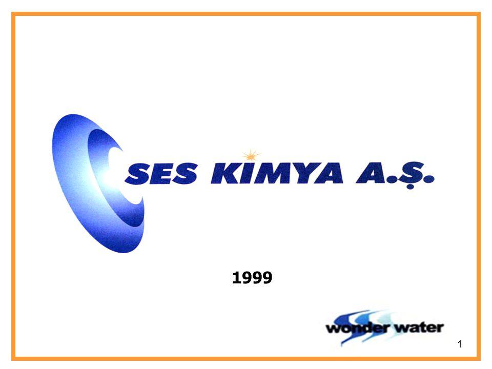 SU (tatlı veya tuzlu): Su bilenen en eski toz önleyici kimyasaldır.
