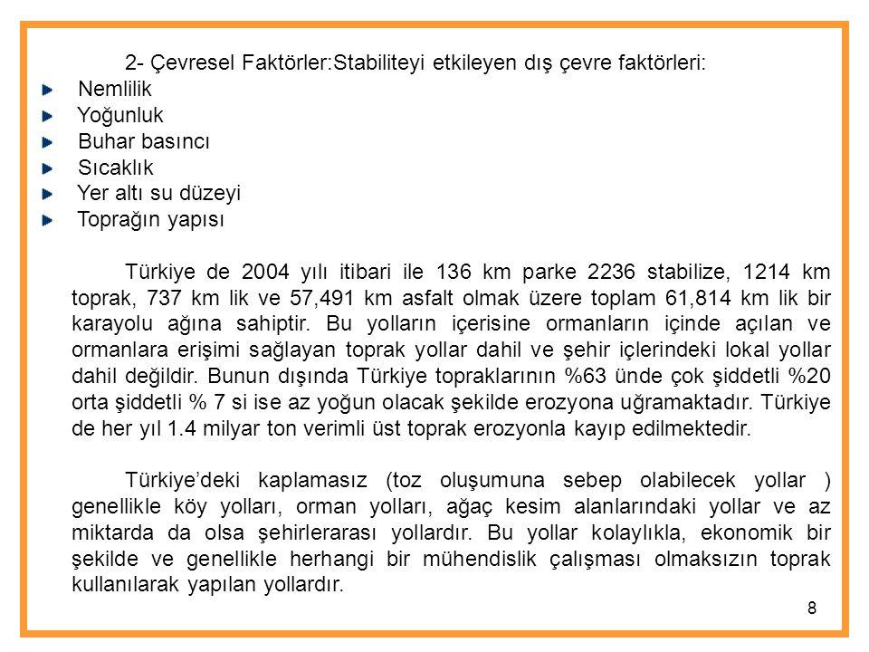 2- Çevresel Faktörler:Stabiliteyi etkileyen dış çevre faktörleri: Nemlilik Yoğunluk Buhar basıncı Sıcaklık Yer altı su düzeyi Toprağın yapısı Türkiye de 2004 yılı itibari ile 136 km parke 2236 stabilize, 1214 km toprak, 737 km lik ve 57,491 km asfalt olmak üzere toplam 61,814 km lik bir karayolu ağına sahiptir.