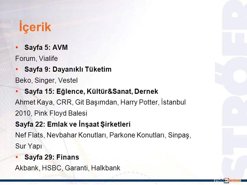 HSBC Kullanılan Ürün :ADML Kullanılan Bölgeler :Balıkesir, İstanbul