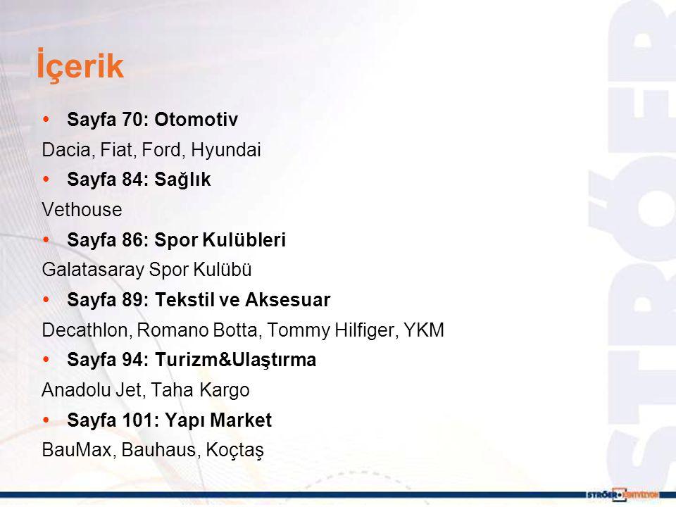 Koçtaş Kullanılan Ürün :ADML, BB, CLP Kullanılan Bölgeler :Ankara, Bursa