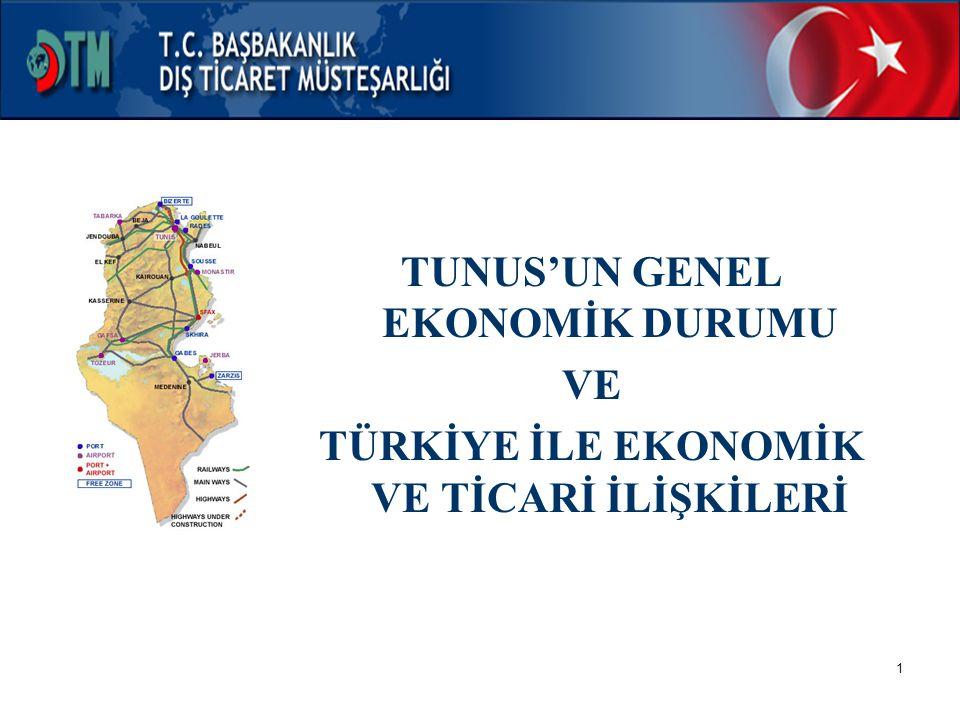 2  ÜLKE HAKKINDA GENEL BİLGİLER  GENEL EKONOMİK DURUM  Kalkınma Planları  Yatırımlar  Doğrudan Yabancı Sermaye Yatırımları  Tarım ve Hayvancılık  Sanayi  Ulaştırma ve Telekomünikasyon  Ticaret  Turizm  Bankacılık  Müteahhitlik ve İnşaat Sektörü  Sağlık  TUNUS'UN DIŞ TİCARETİ  TÜRKİYE İLE İLİŞKİLERİ  SORUNLAR, GÖRÜŞLER VE ÖNERİLER TÜRKİYE-IRAK TİCARİ İLİŞKİLERİ