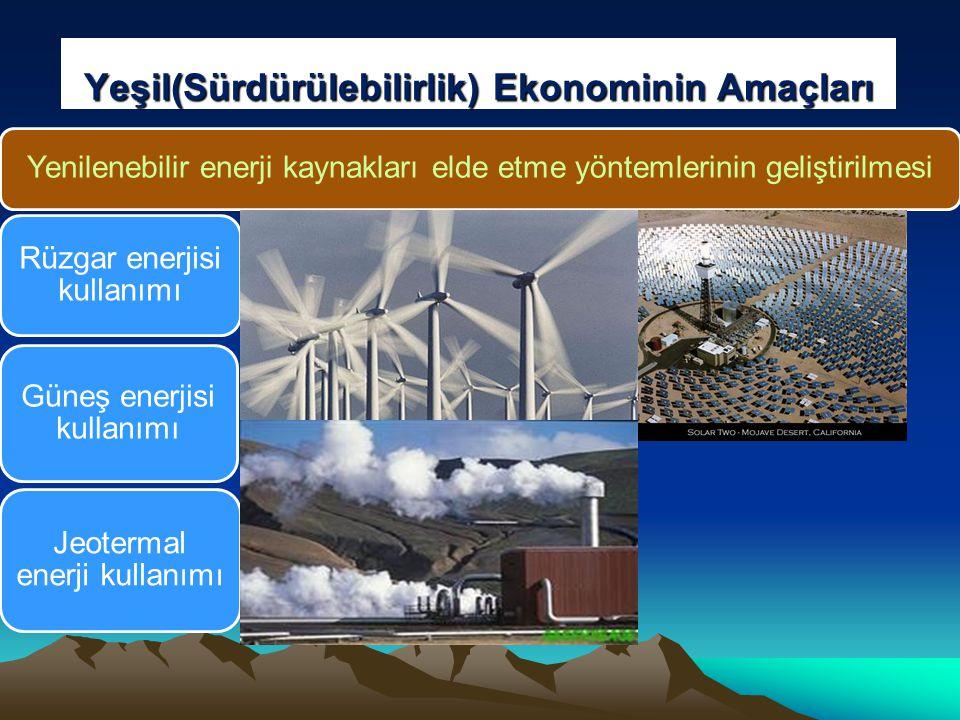 Yeşil(Sürdürülebilirlik) Ekonominin Amaçları Yenilenebilir enerji kaynakları elde etme yöntemlerinin geliştirilmesi Rüzgar enerjisi kullanımı Güneş enerjisi kullanımı Jeotermal enerji kullanımı