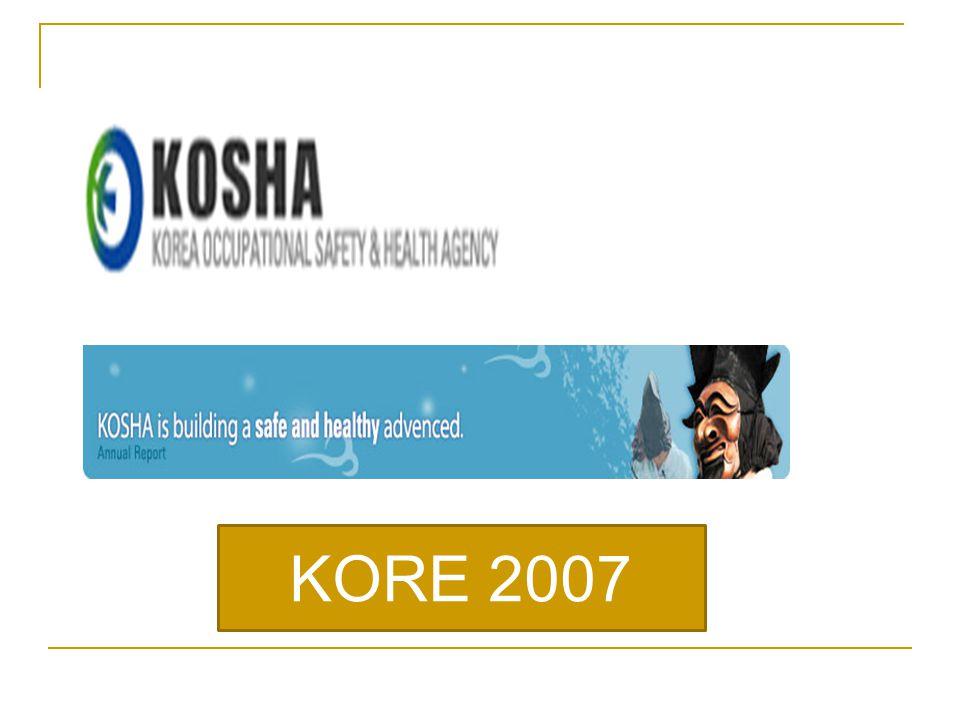 KORE 2007