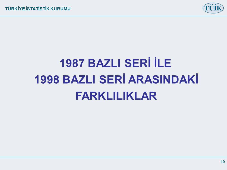 TÜRKİYE İSTATİSTİK KURUMU 10 1987 BAZLI SERİ İLE 1998 BAZLI SERİ ARASINDAKİ FARKLILIKLAR