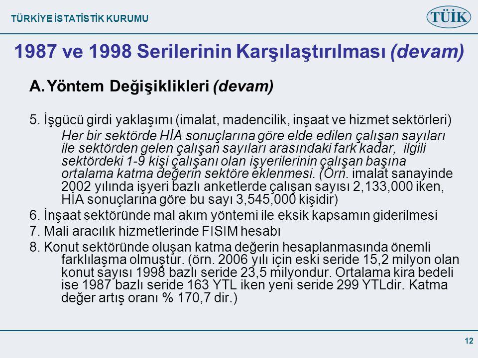 TÜRKİYE İSTATİSTİK KURUMU 12 1987 ve 1998 Serilerinin Karşılaştırılması (devam) A.