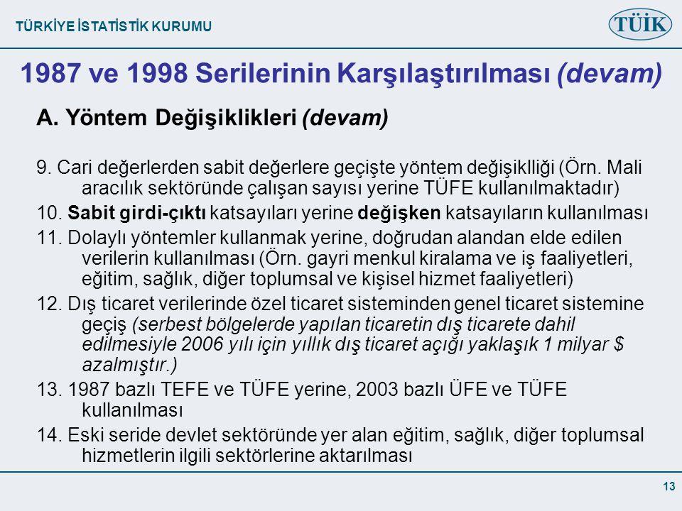 TÜRKİYE İSTATİSTİK KURUMU 13 A.Yöntem Değişiklikleri (devam) 9.