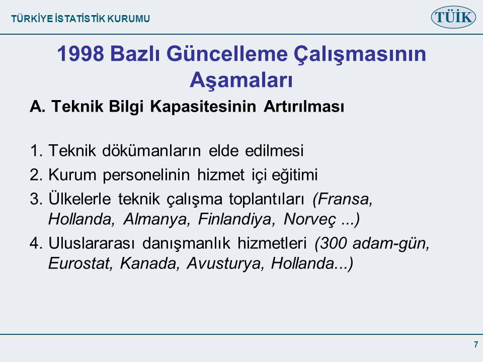 TÜRKİYE İSTATİSTİK KURUMU 7 1998 Bazlı Güncelleme Çalışmasının Aşamaları A.