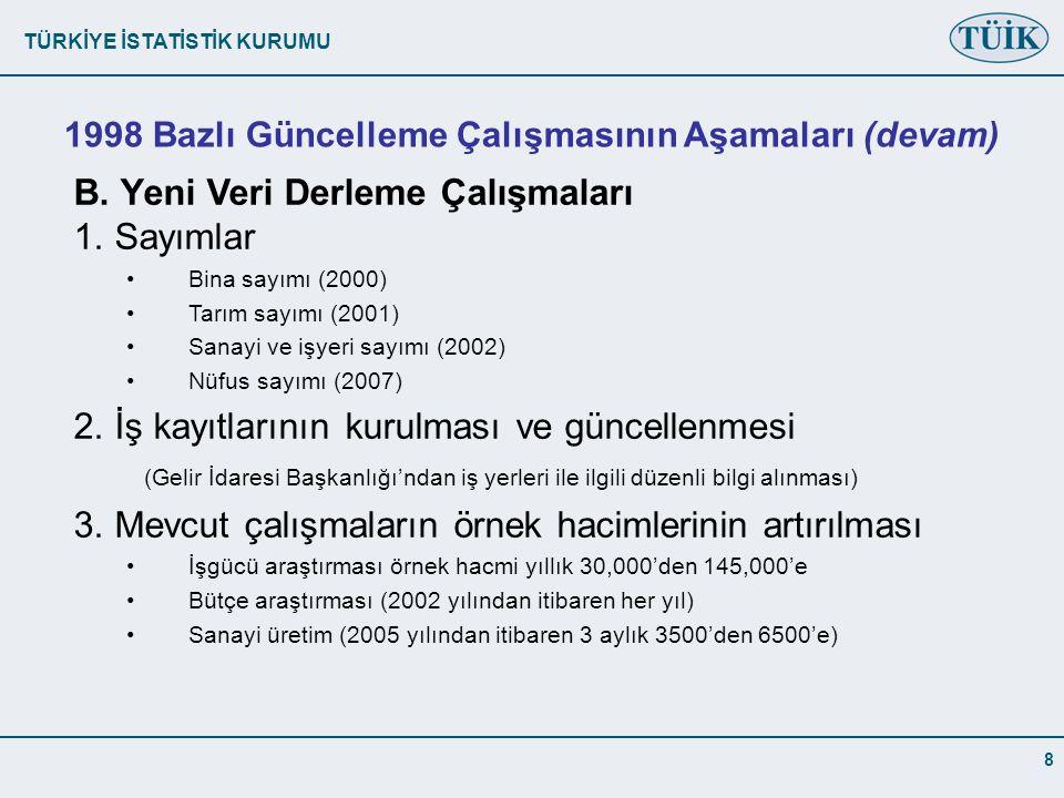 TÜRKİYE İSTATİSTİK KURUMU 8 B.Yeni Veri Derleme Çalışmaları 1.